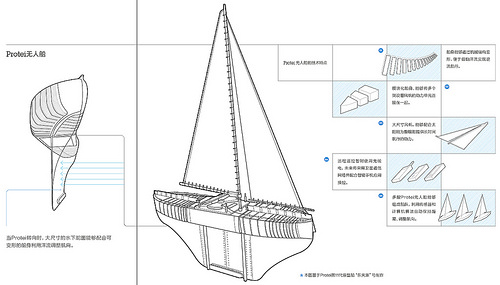 prototype maker china